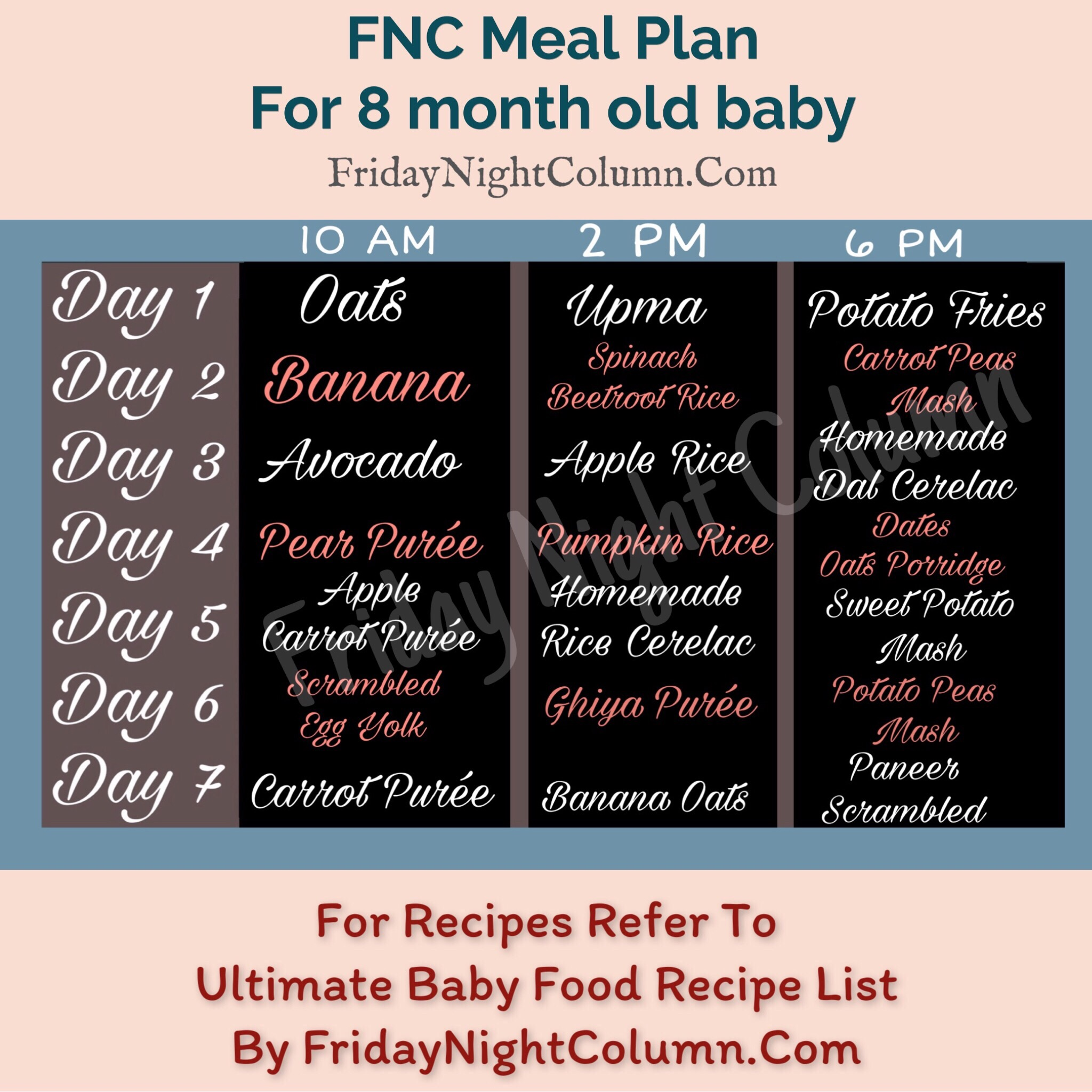 Fnc Meal Plan For Babies 6 To 8 Months Friday Night Column