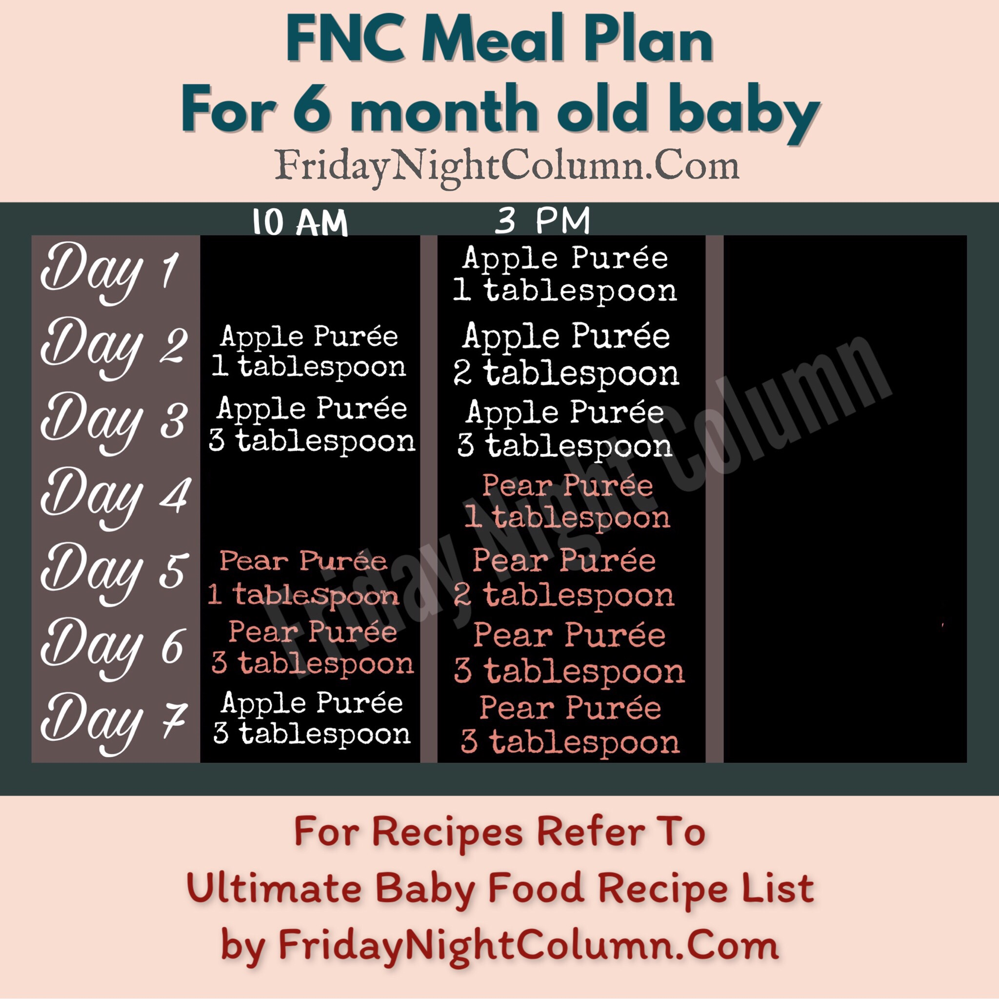 Fnc meal plan for babies 6 to 8 months friday night column food items apple pure and pear pure you can follow the same method for introducing all the pures mentioned in ultimate baby food recipe list forumfinder Images